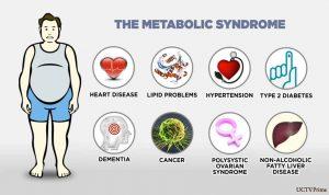METOBOLIC SYNDROME: AM I AT RISK?   KEN L. JOHNSON, RN, BSN